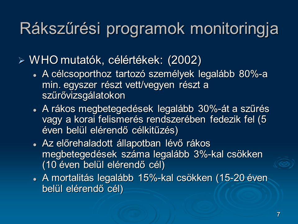 Rákszűrési programok monitoringja
