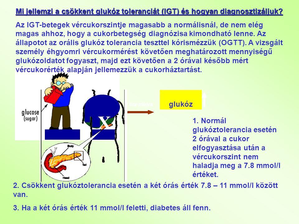 Mi jellemzi a csökkent glukóz toleranciát (IGT) és hogyan diagnosztizáljuk