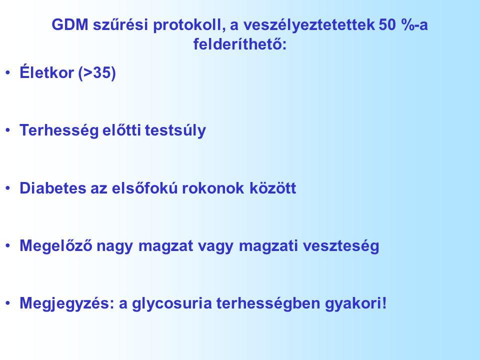 GDM szűrési protokoll, a veszélyeztetettek 50 %-a felderíthető: