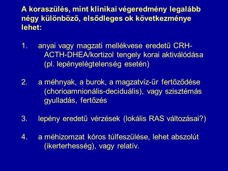 A koraszülés, mint klinikai végeredmény legalább négy különböző, elsődleges ok következménye lehet: 1. anyai vagy magzati mellékvese eredetű CRH- ACTH-DHEA/kortizol tengely korai aktiválódása (pl.
