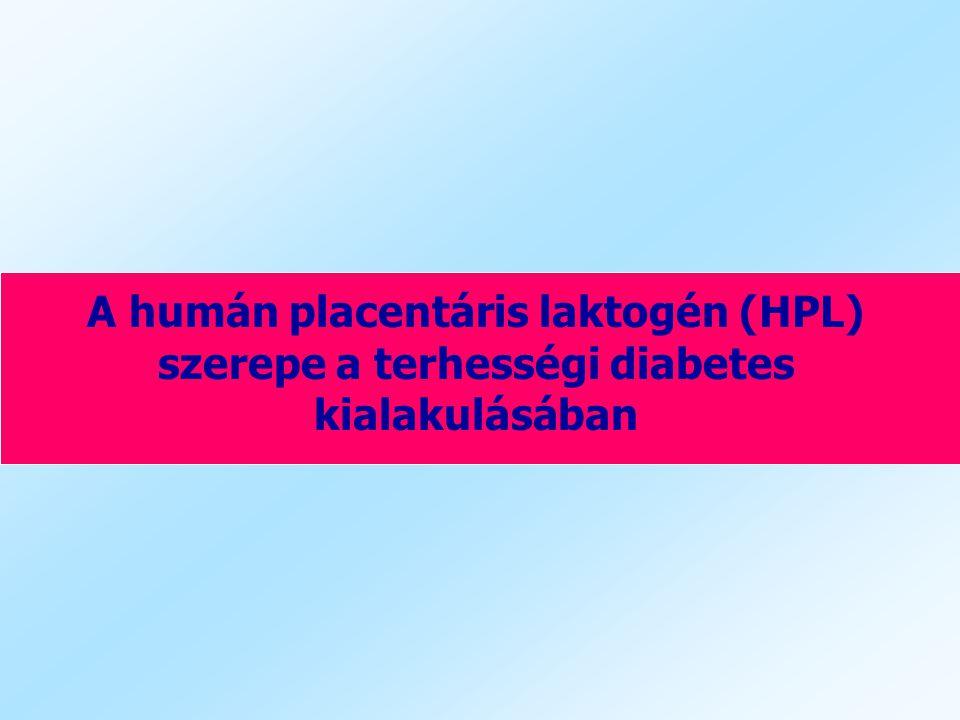 A humán placentáris laktogén (HPL) szerepe a terhességi diabetes kialakulásában