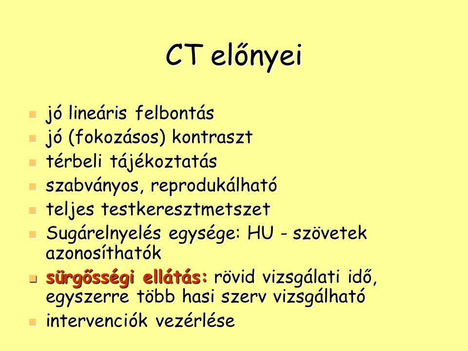 CT előnyei jó lineáris felbontás jó (fokozásos) kontraszt