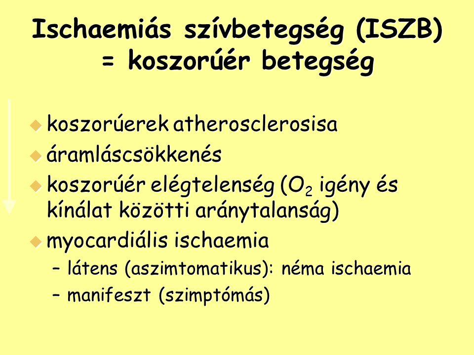 Ischaemiás szívbetegség (ISZB) = koszorúér betegség