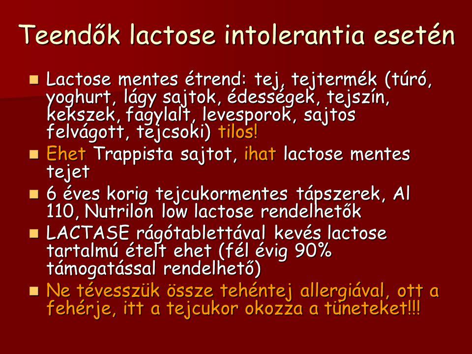 Teendők lactose intolerantia esetén