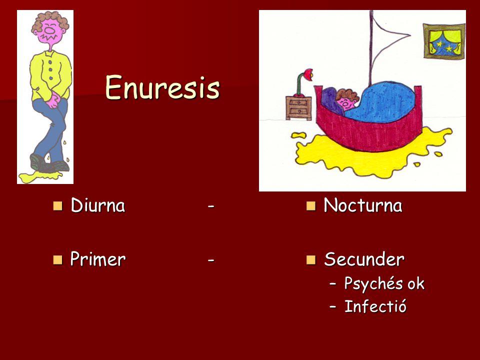 Enuresis Diurna - Primer - Nocturna Secunder Psychés ok Infectió