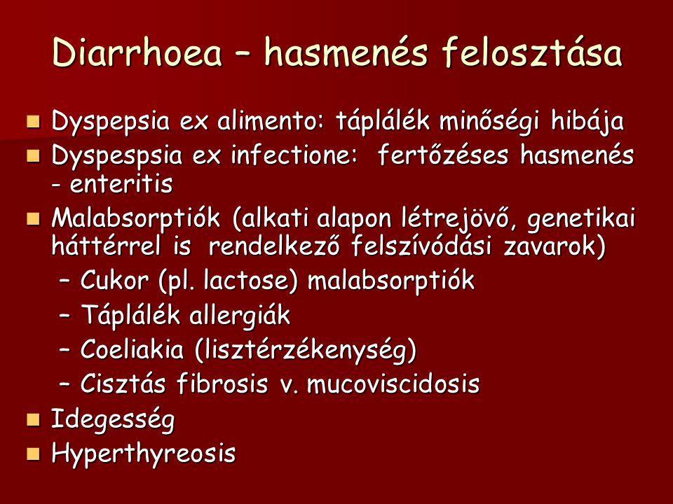 Diarrhoea – hasmenés felosztása