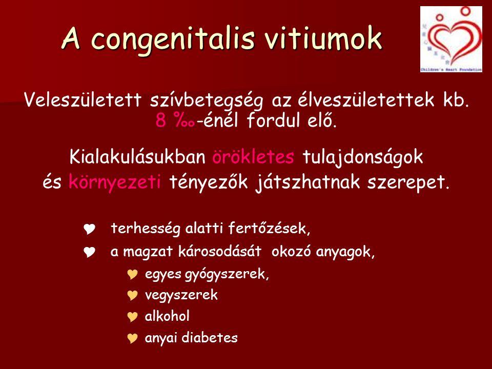 A congenitalis vitiumok