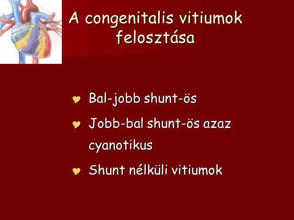 A congenitalis vitiumok felosztása