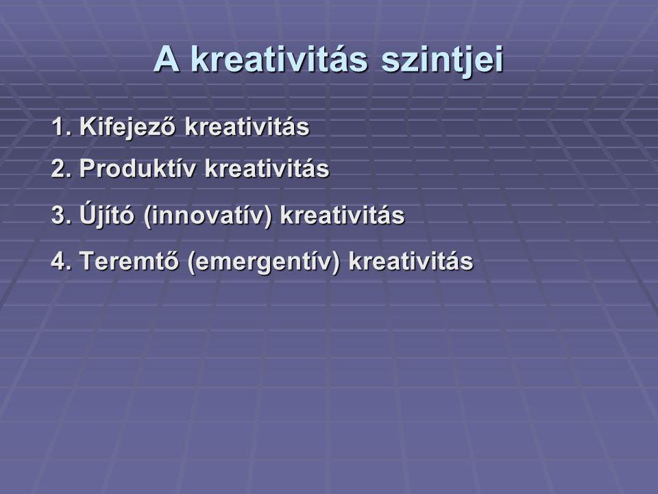 A kreativitás szintjei