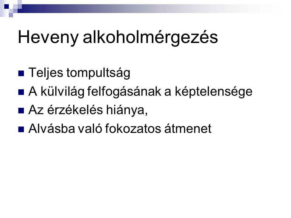 Heveny alkoholmérgezés