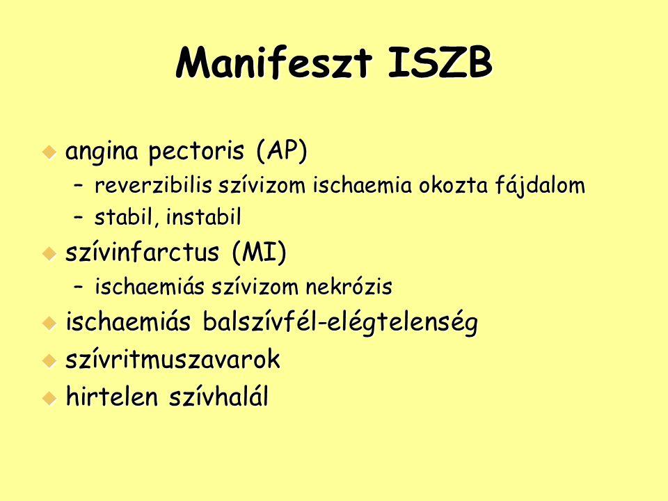 Manifeszt ISZB angina pectoris (AP) szívinfarctus (MI)