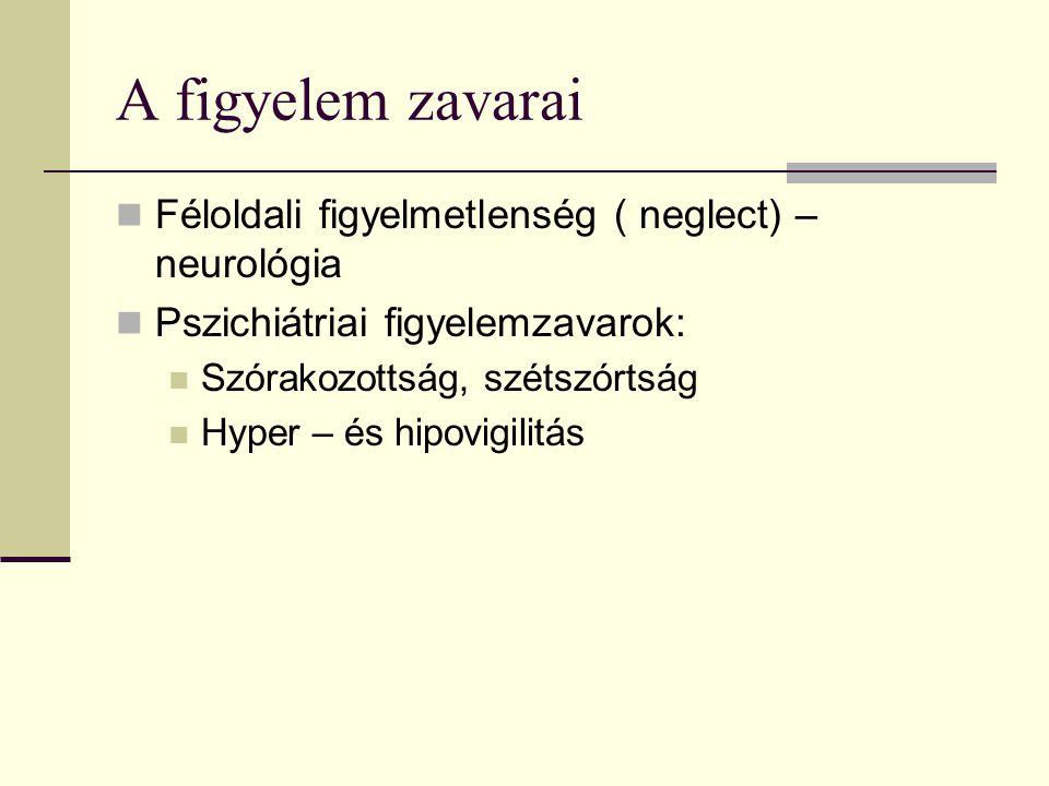 A figyelem zavarai Féloldali figyelmetlenség ( neglect) – neurológia