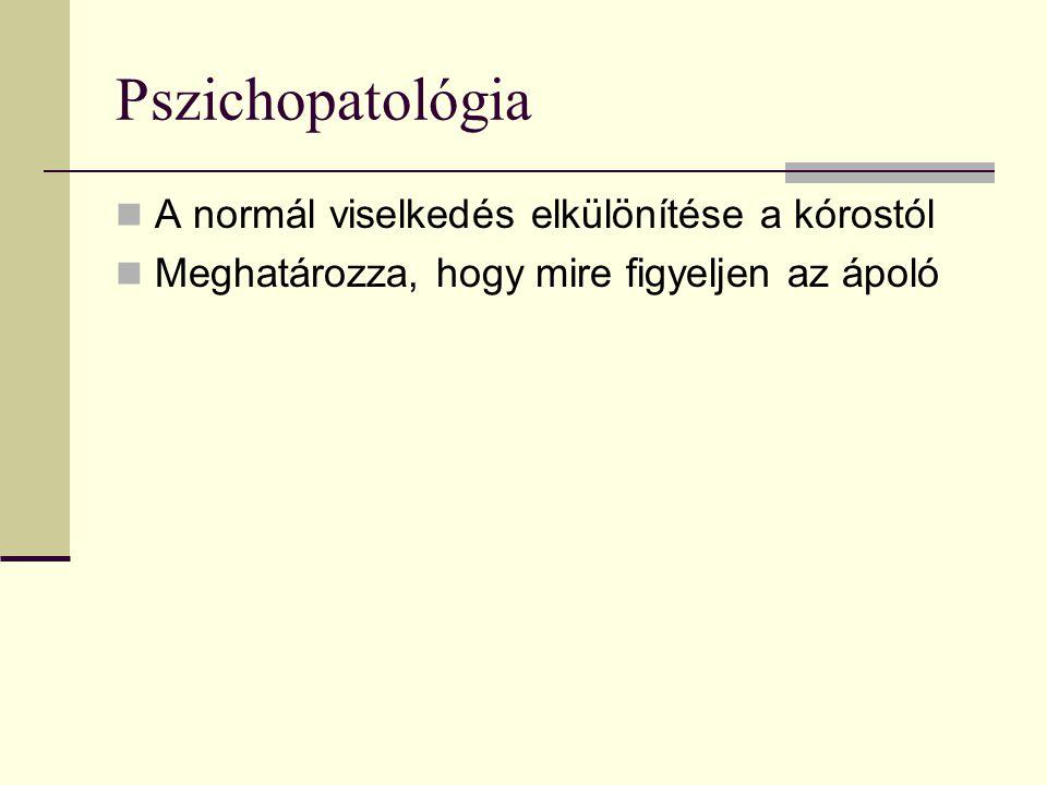 Pszichopatológia A normál viselkedés elkülönítése a kórostól