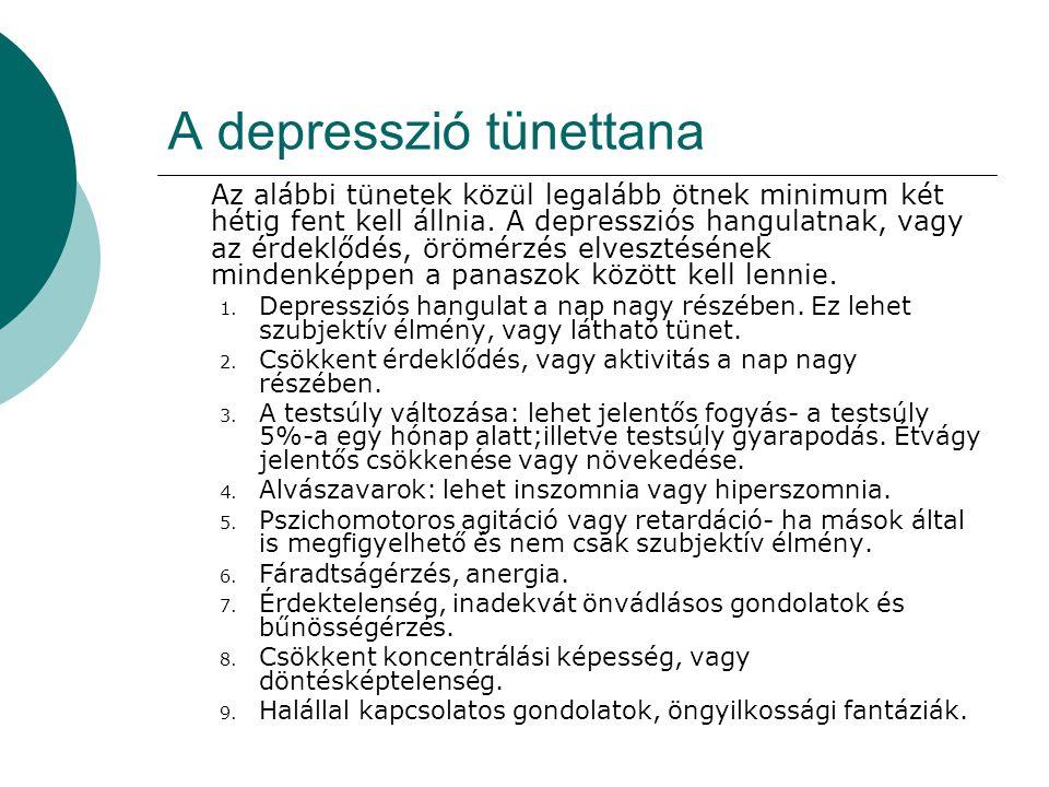 A depresszió tünettana