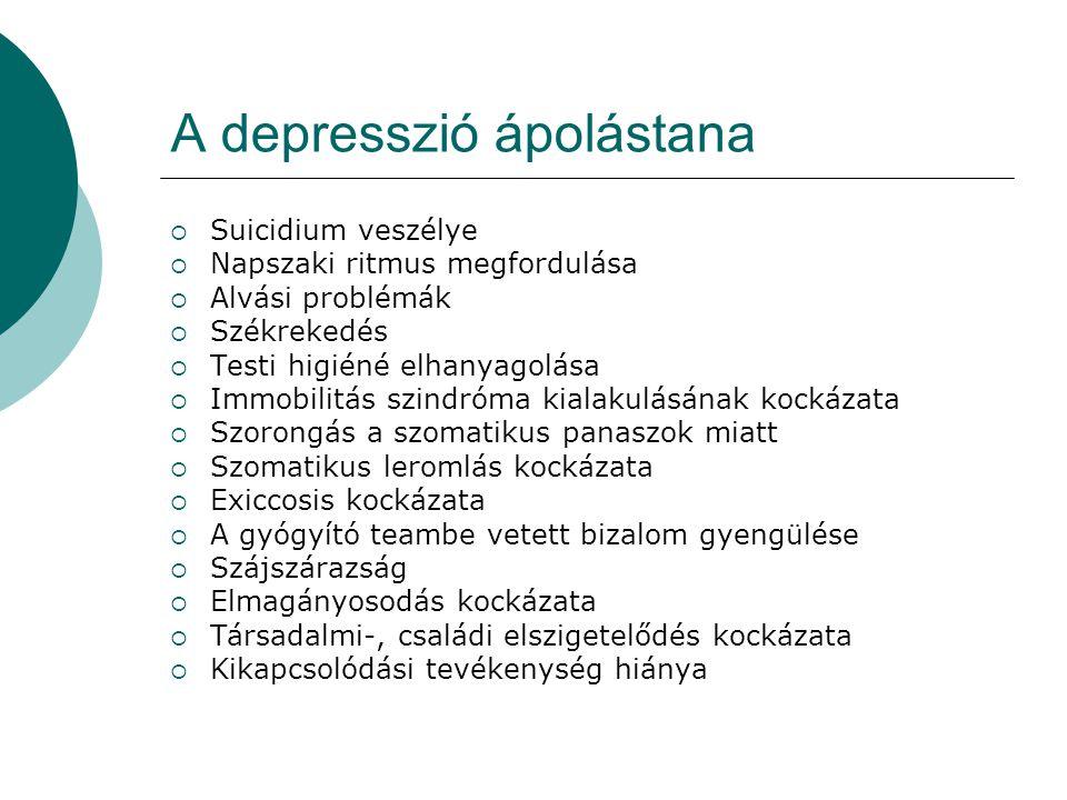 A depresszió ápolástana