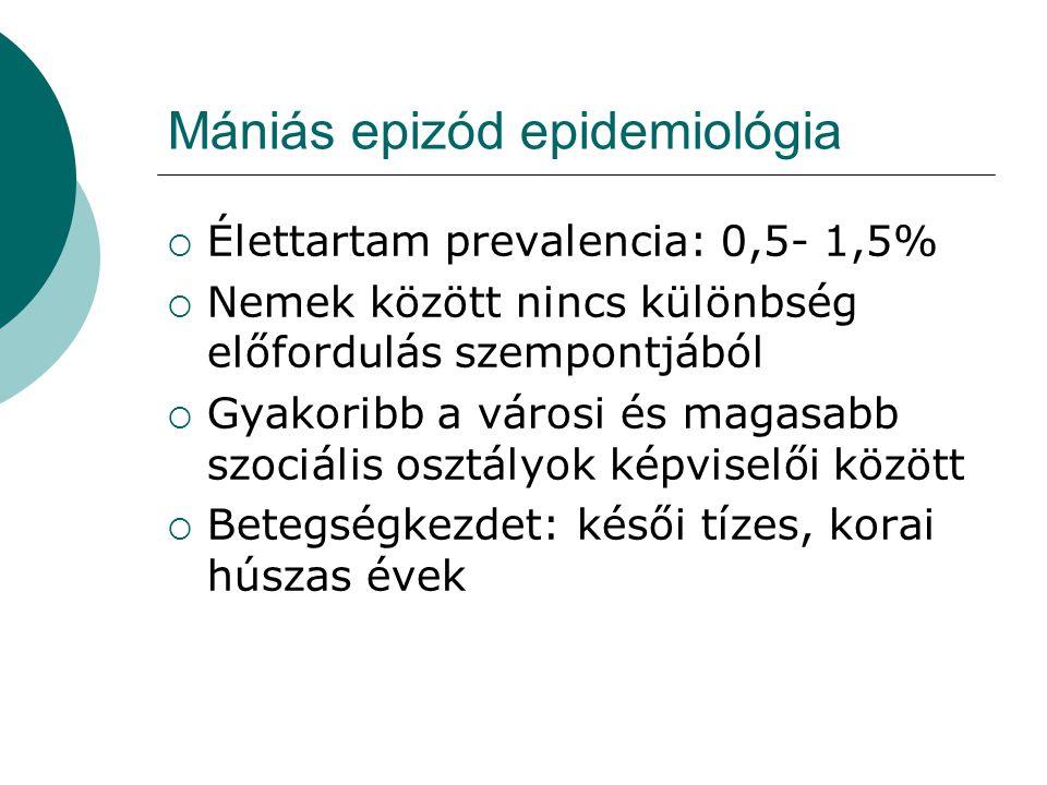 Mániás epizód epidemiológia
