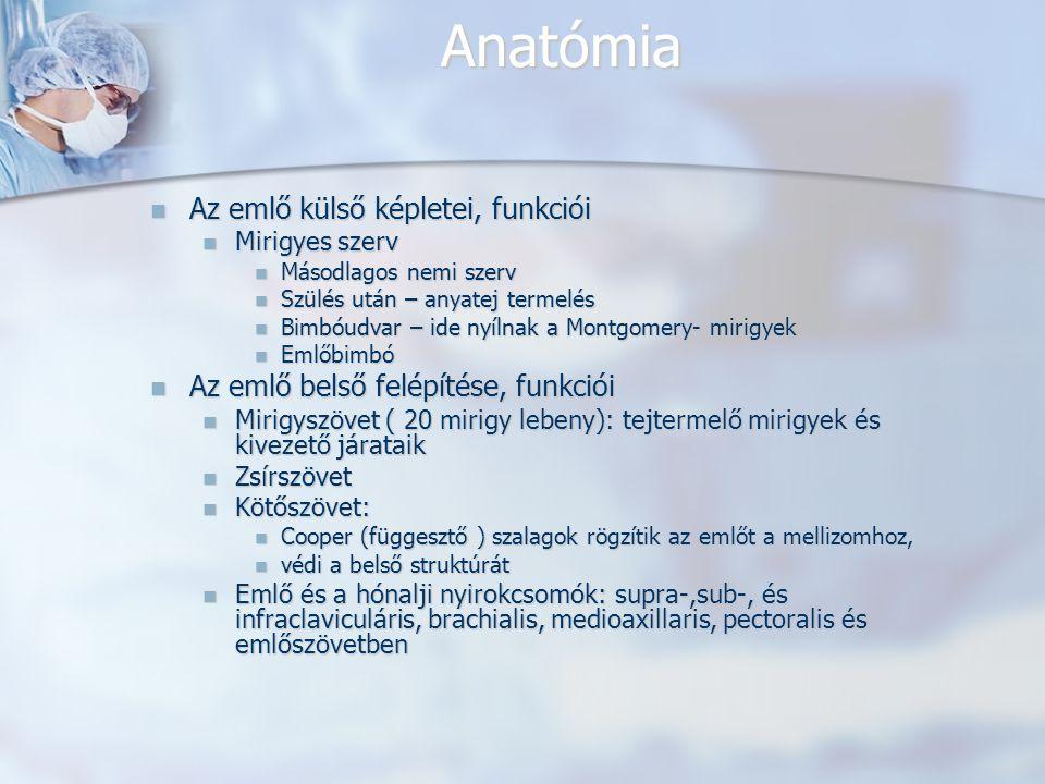 Anatómia Az emlő külső képletei, funkciói