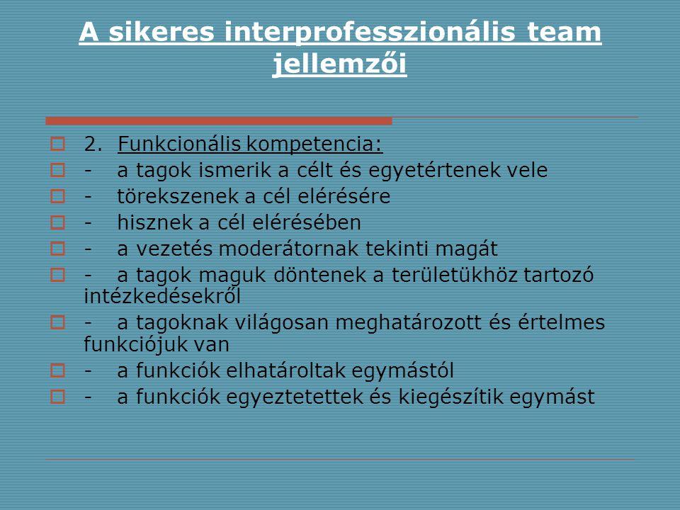 A sikeres interprofesszionális team jellemzői