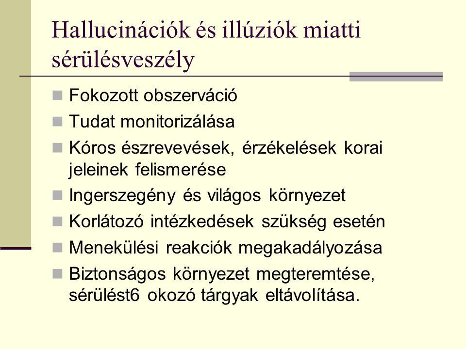 Hallucinációk és illúziók miatti sérülésveszély