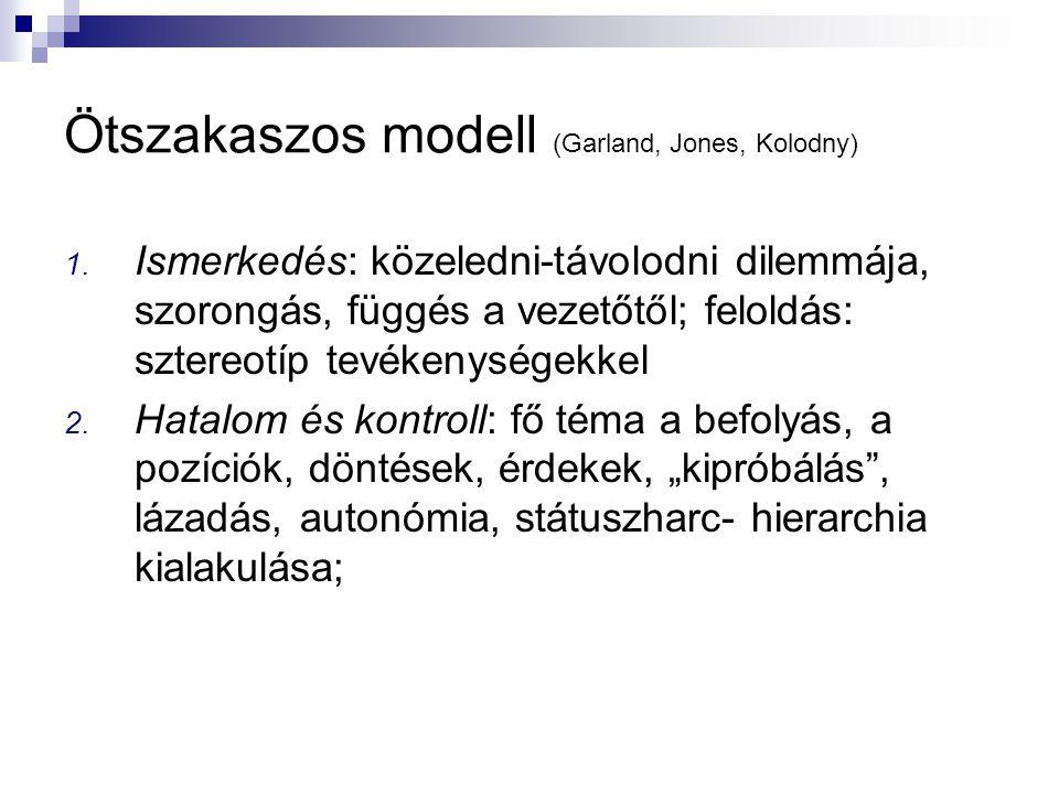 Ötszakaszos modell (Garland, Jones, Kolodny)