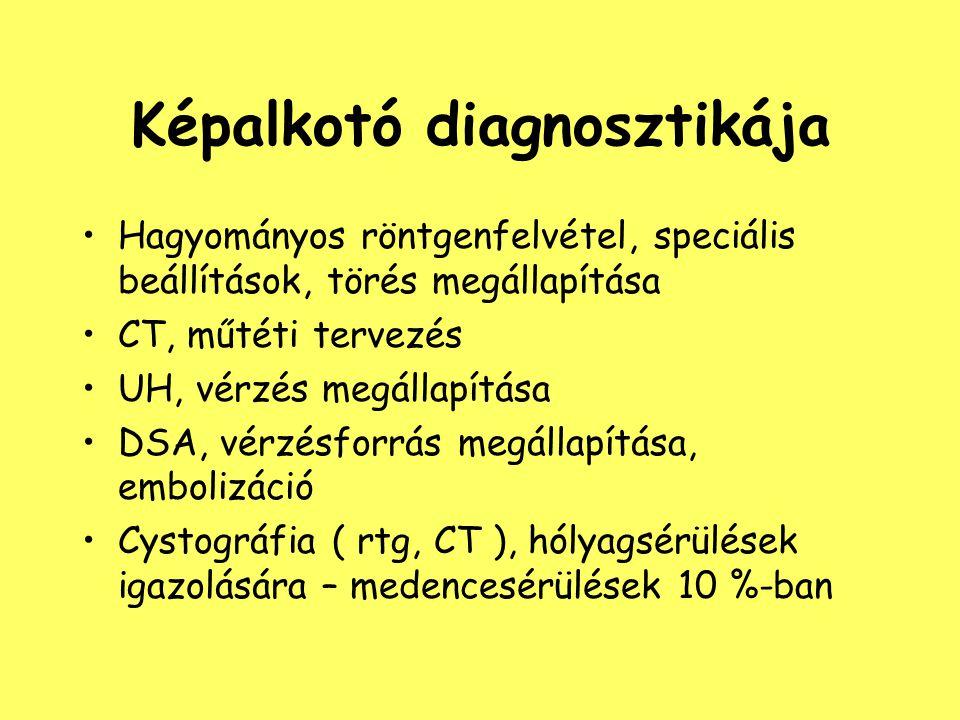 Képalkotó diagnosztikája