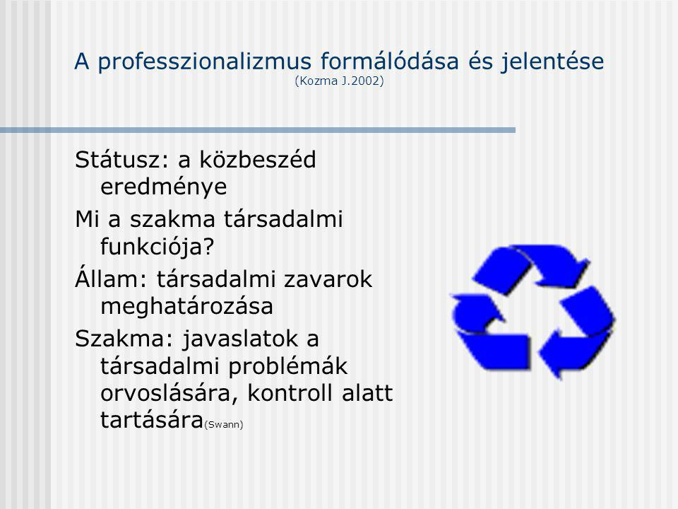 A professzionalizmus formálódása és jelentése (Kozma J.2002)