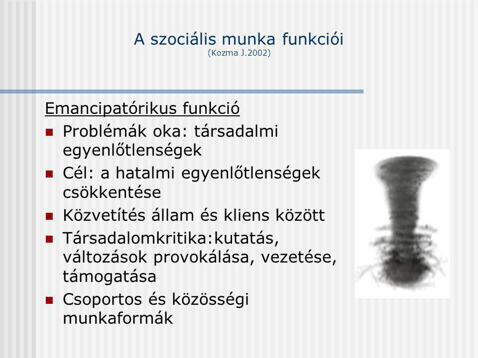 A szociális munka funkciói (Kozma J.2002)