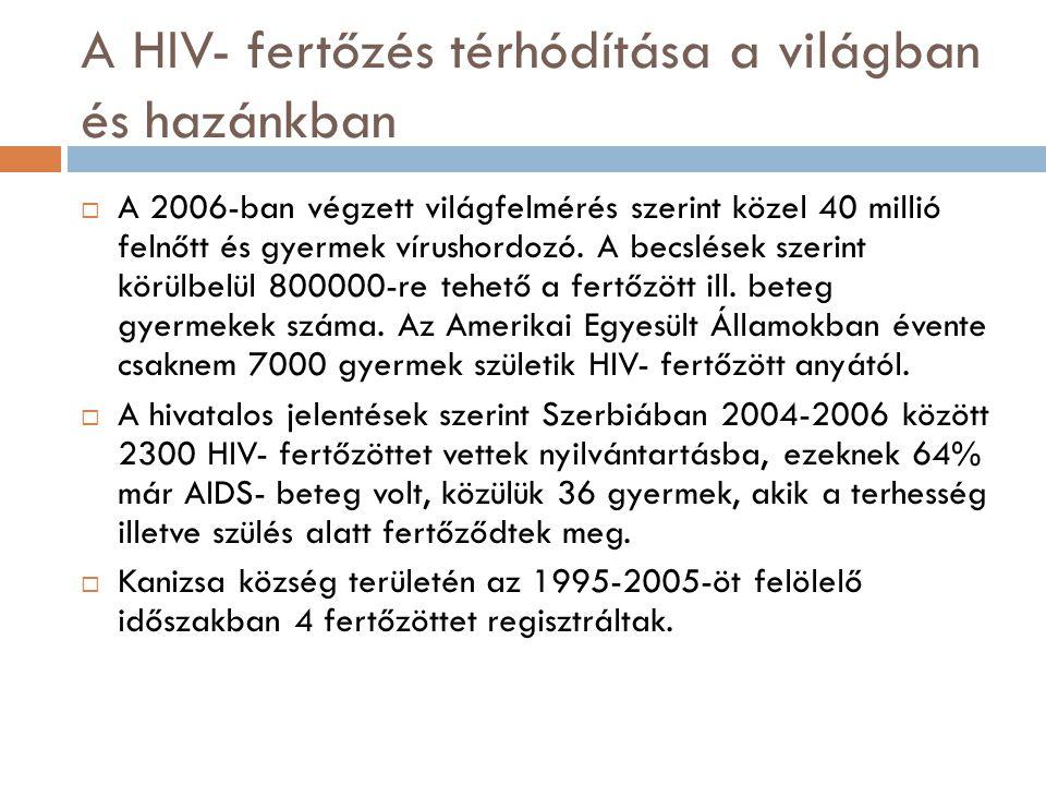 A HIV- fertőzés térhódítása a világban és hazánkban