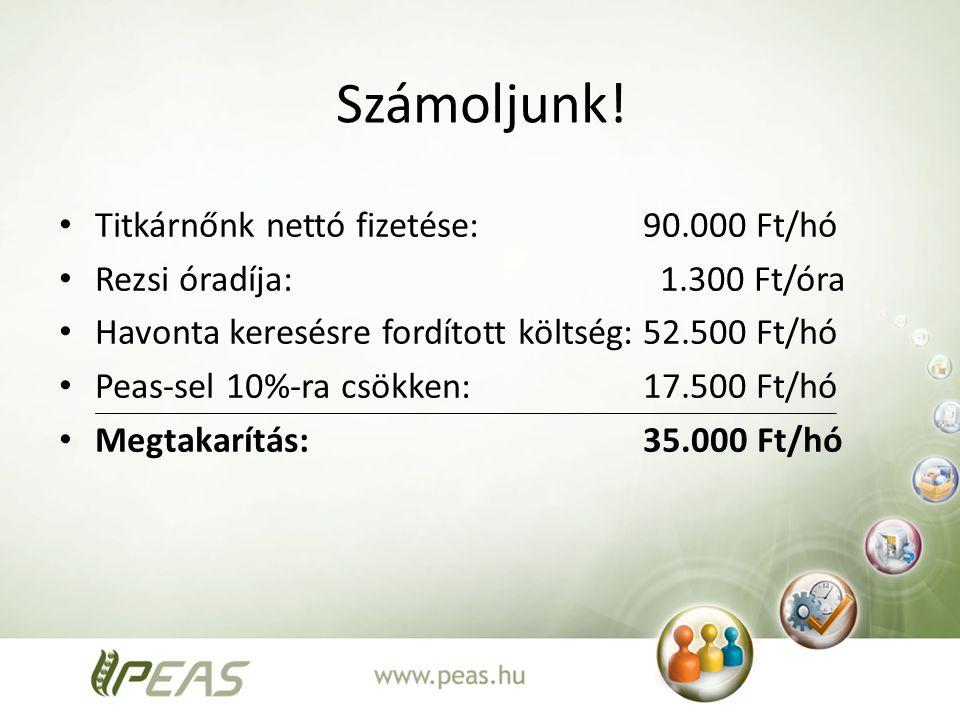 Számoljunk! Titkárnőnk nettó fizetése: 90.000 Ft/hó