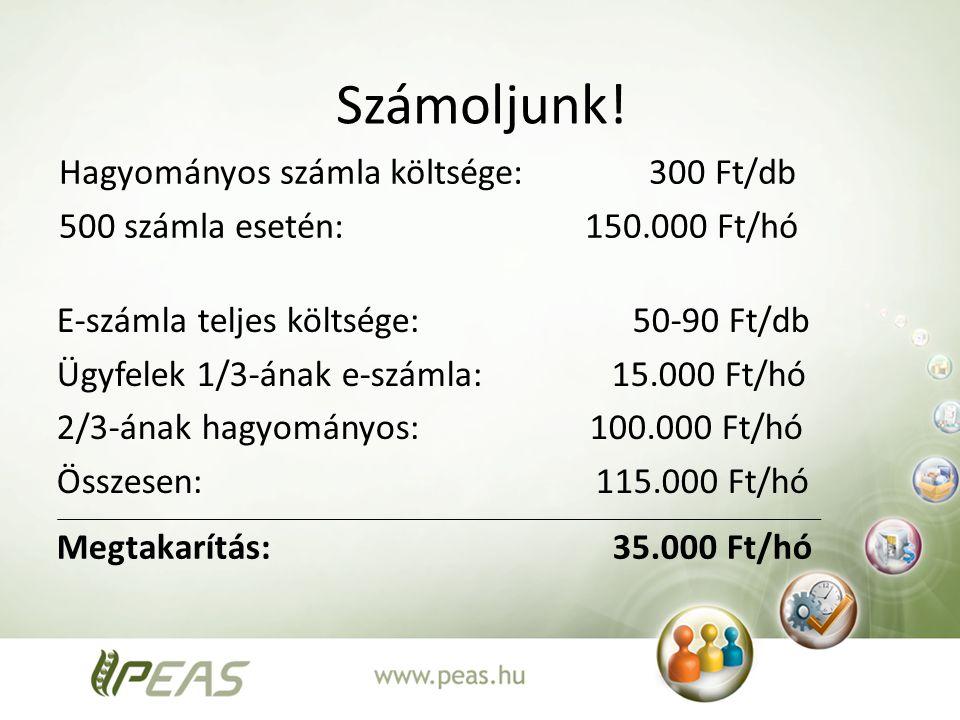 Számoljunk! Hagyományos számla költsége: 300 Ft/db 500 számla esetén: 150.000 Ft/hó E-számla teljes költsége: 50-90 Ft/db.