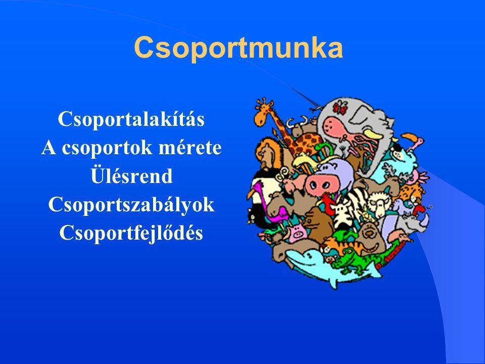 Csoportmunka Csoportalakítás A csoportok mérete Ülésrend