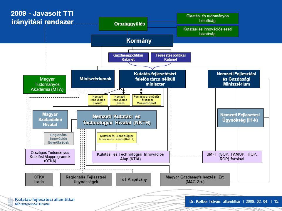 2009 - Javasolt TTI irányítási rendszer