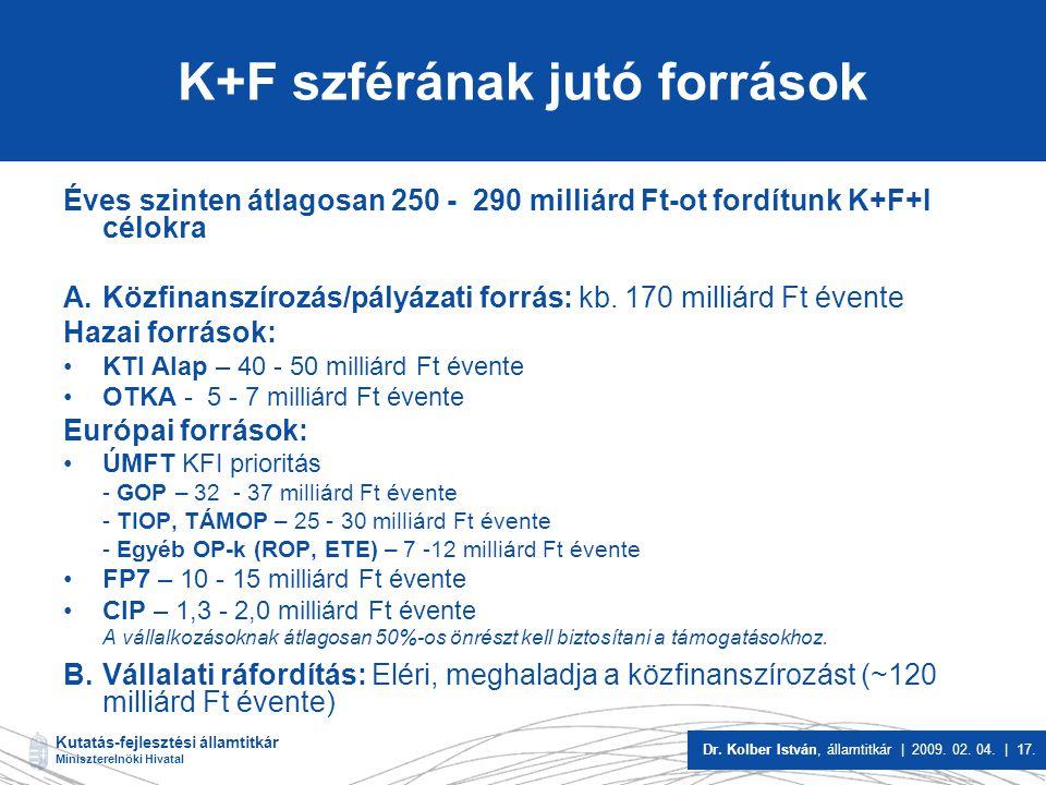 K+F szférának jutó források
