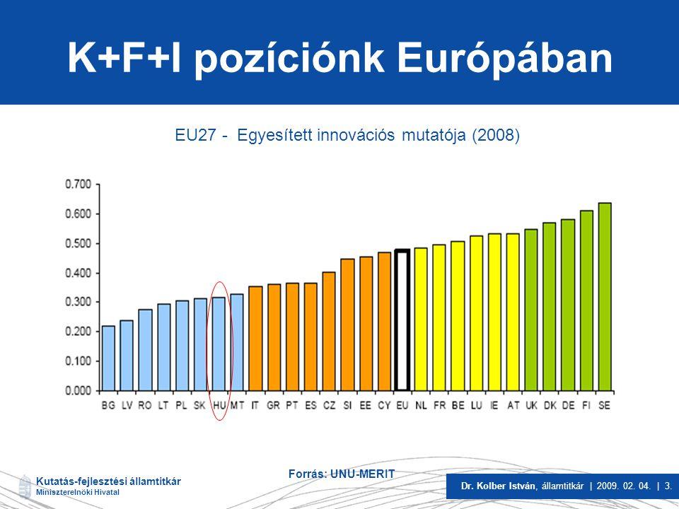 K+F+I pozíciónk Európában