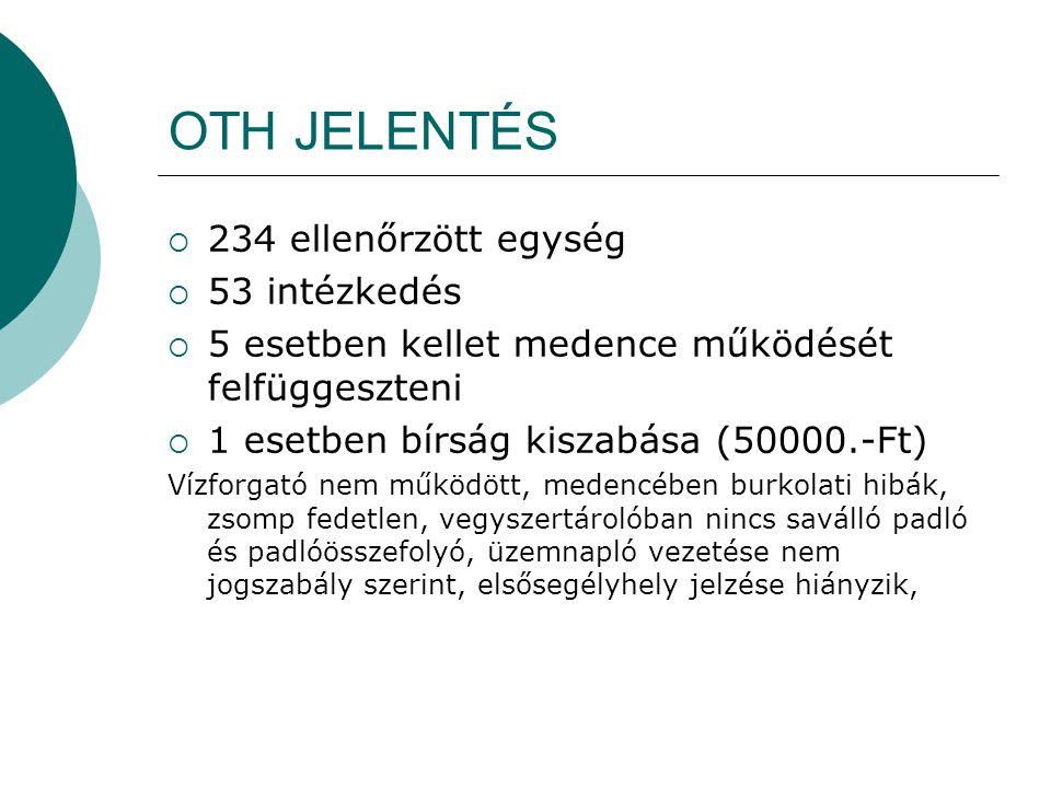 OTH JELENTÉS 234 ellenőrzött egység 53 intézkedés