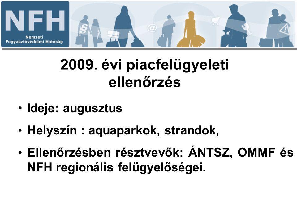 2009. évi piacfelügyeleti ellenőrzés