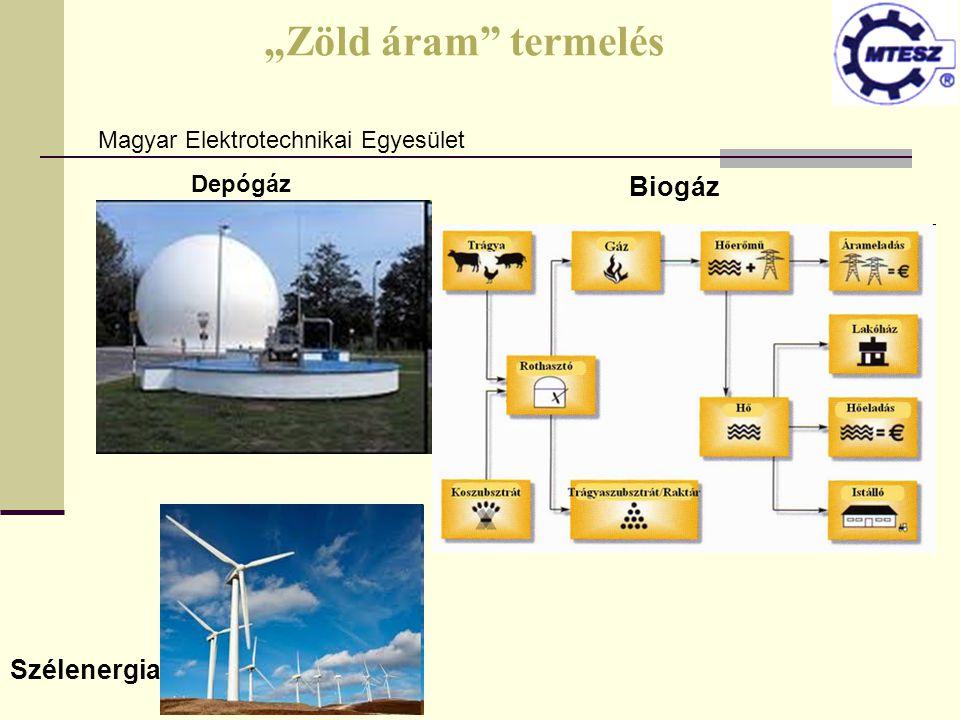 """""""Zöld áram termelés Biogáz Szélenergia"""