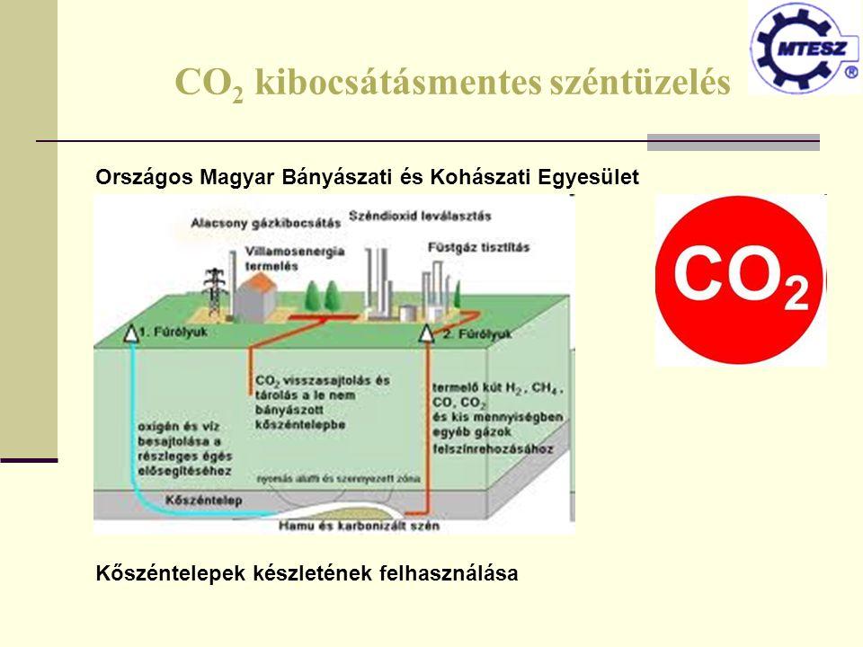 CO2 kibocsátásmentes széntüzelés