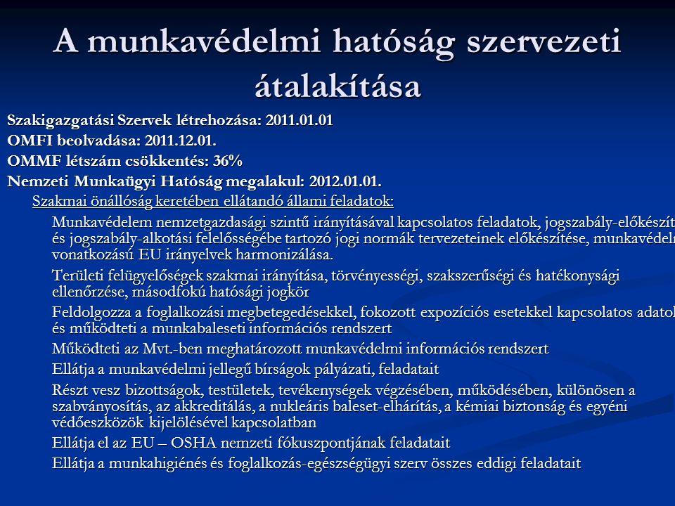 A munkavédelmi hatóság szervezeti átalakítása