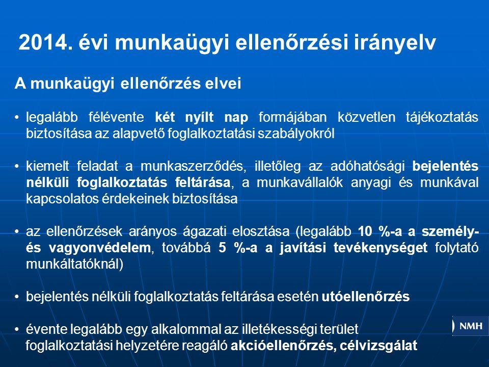 2014. évi munkaügyi ellenőrzési irányelv