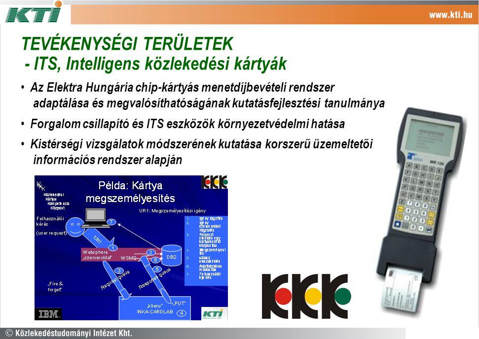TEVÉKENYSÉGI TERÜLETEK - ITS, Intelligens közlekedési kártyák