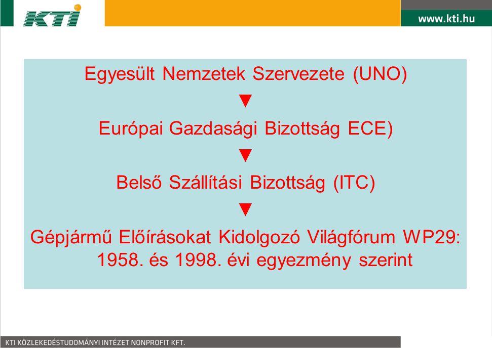 Egyesült Nemzetek Szervezete (UNO) ▼ Európai Gazdasági Bizottság ECE)