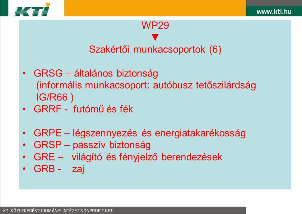 Szakértői munkacsoportok (6)