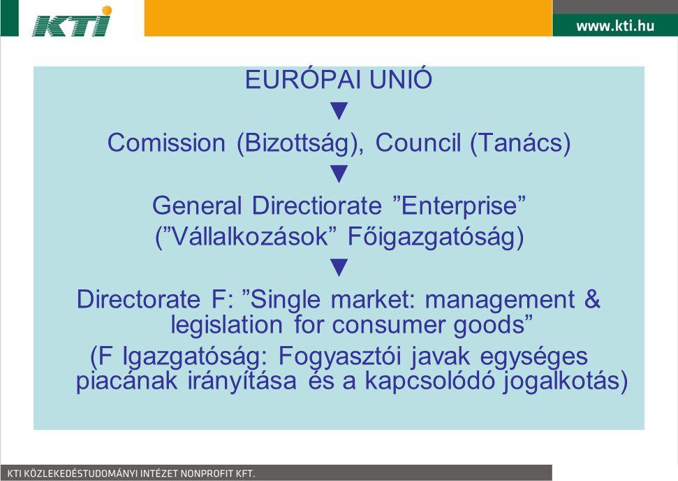 Comission (Bizottság), Council (Tanács)