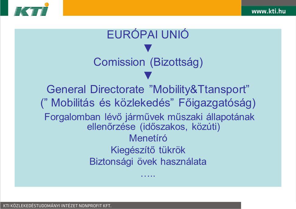 Comission (Bizottság) General Directorate Mobility&Ttansport