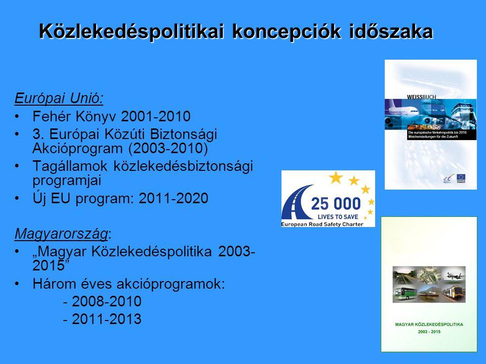 Közlekedéspolitikai koncepciók időszaka