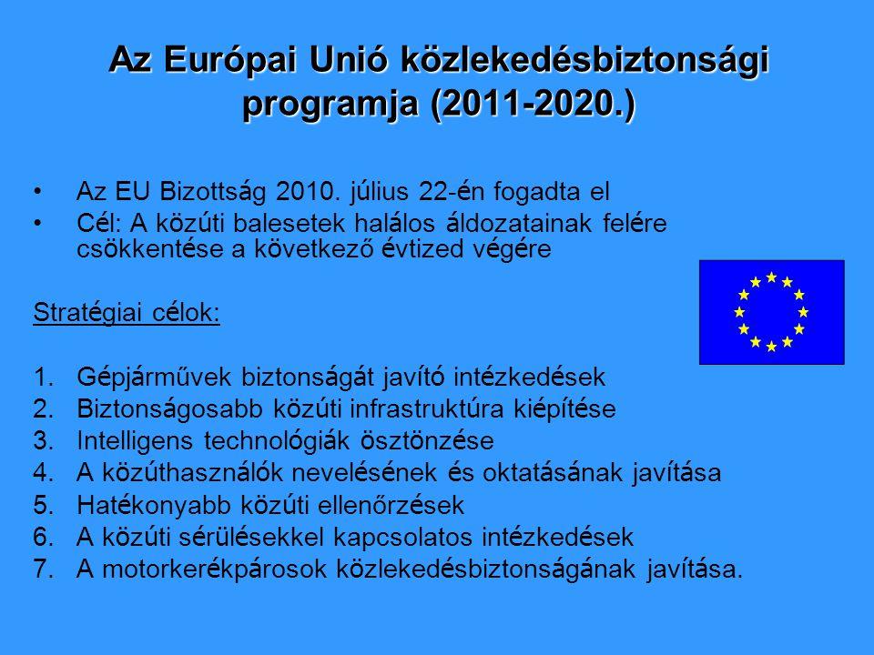 Az Európai Unió közlekedésbiztonsági programja (2011-2020.)