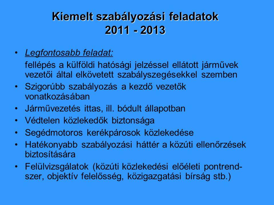 Kiemelt szabályozási feladatok 2011 - 2013