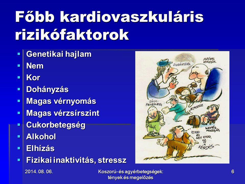 Főbb kardiovaszkuláris rizikófaktorok