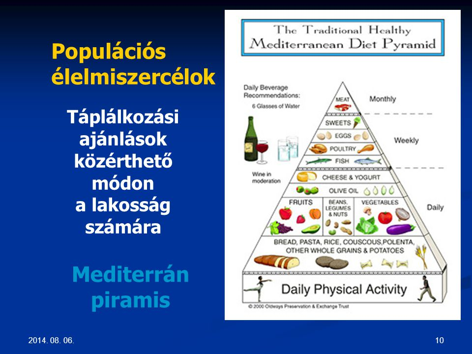 Populációs élelmiszercélok Mediterrán piramis Táplálkozási ajánlások